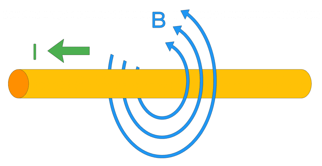 Magnetic Field Around a Wire.png