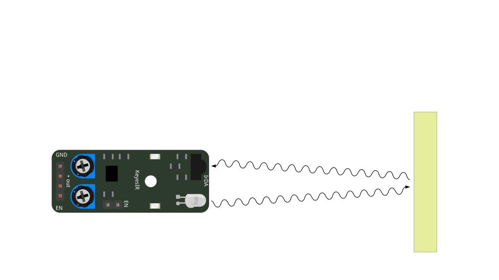 Obstacle Avoidance Sensor IR Light Path.png