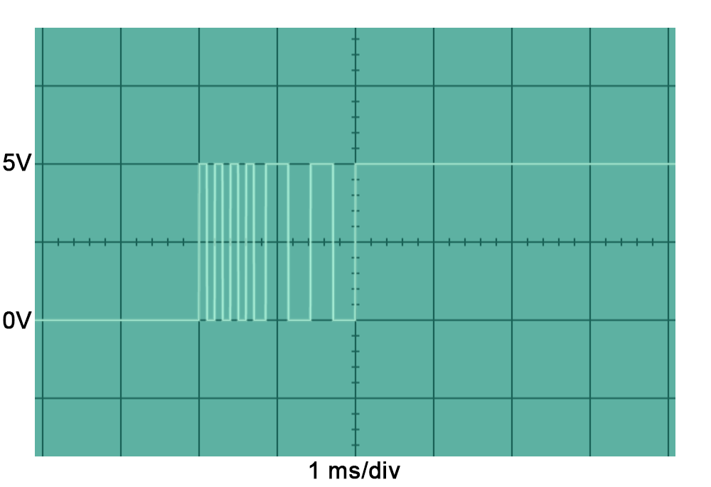 Oscilloscope Bouncing.png