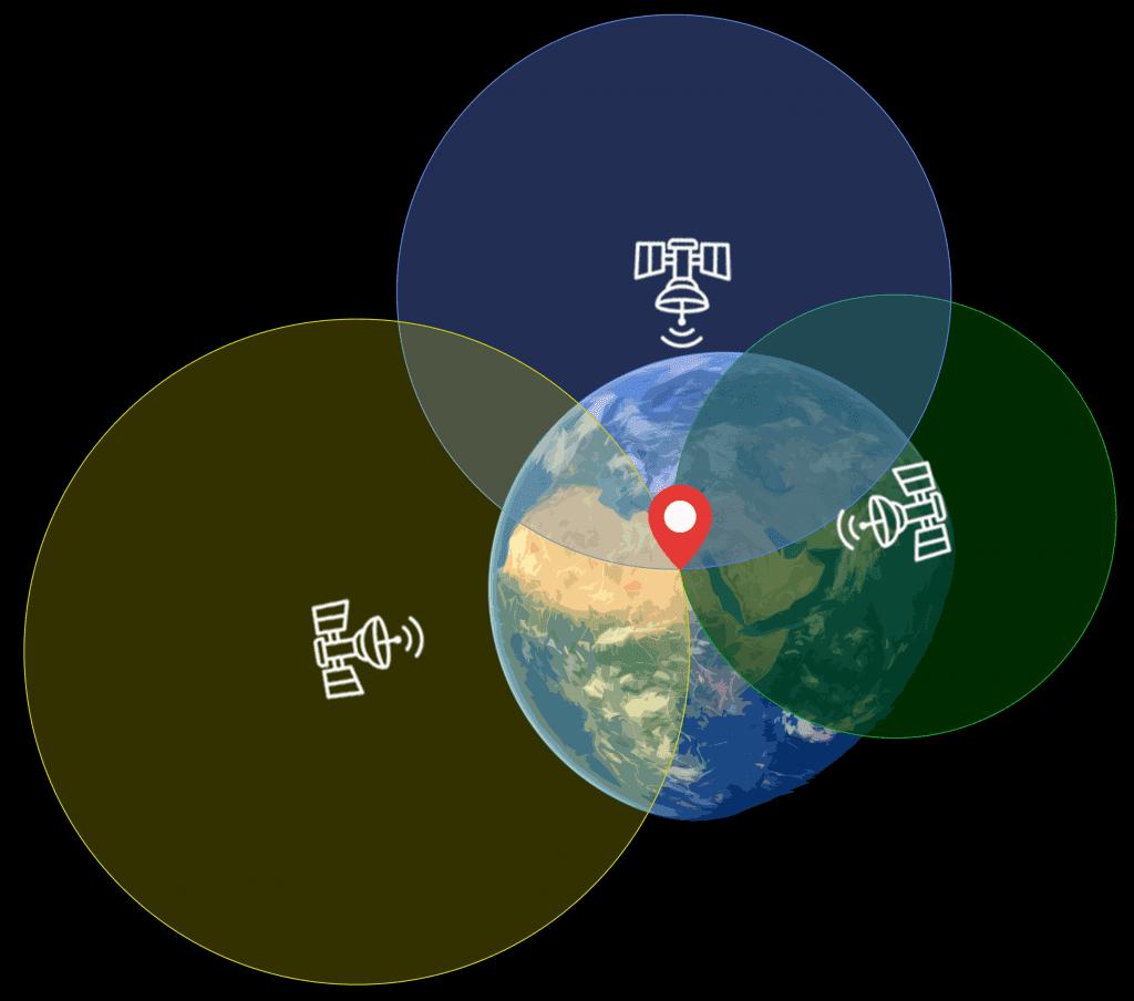 Three Satellite Triangulation.png