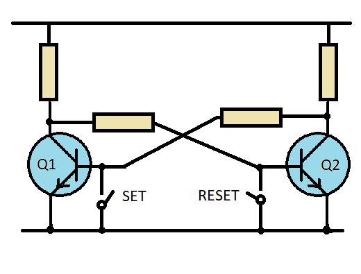 How Shift Registers Work - Bistable