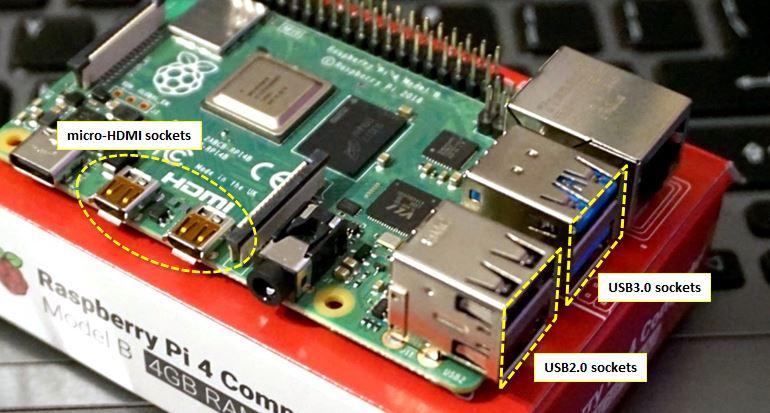 micro-hdmi-and-USB-socket-locations