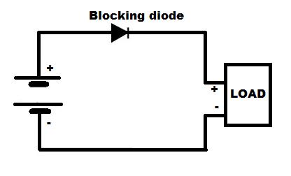 O que é um diodo?  - Noções básicas de circuito 15