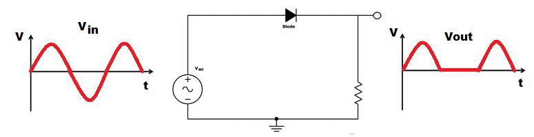 O que é um diodo?  - Noções básicas de circuito 17