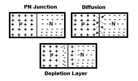 O que é um diodo?  - Noções básicas de circuito 19