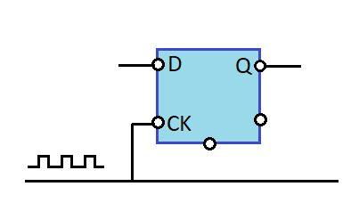How Shift Registers Work - D-Type Flip Flop