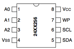 Lowering the Power Requirement With Arduino Sleep Modes - EEPROM