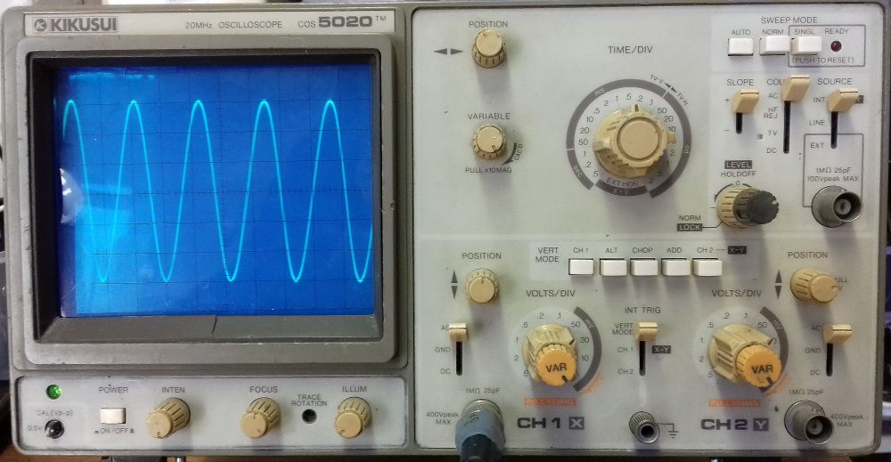 What Are Oscilloscopes?