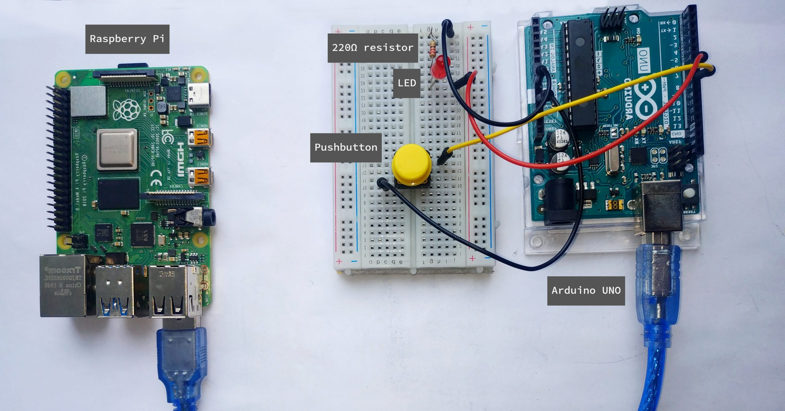 Using Raspberry Pi to Control Arduino With Firmata