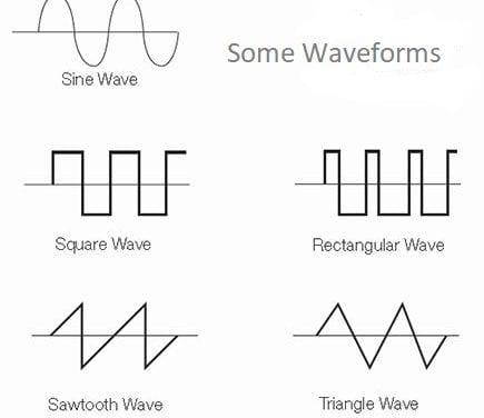 Sine Wave Generators