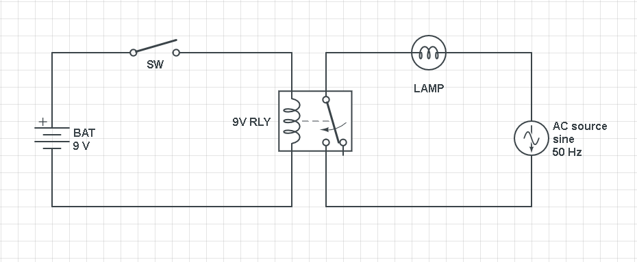 5V Relays in the Raspberry Pi
