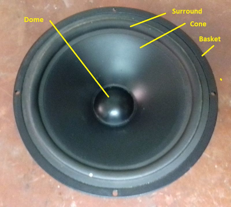 What are Speakers?