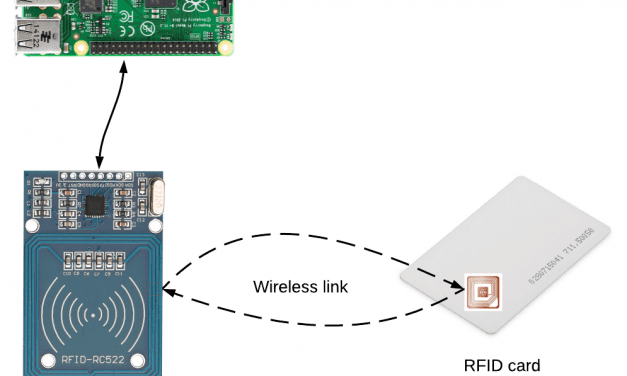 How To Setup an RFID Reader/Writer on the Raspberry Pi