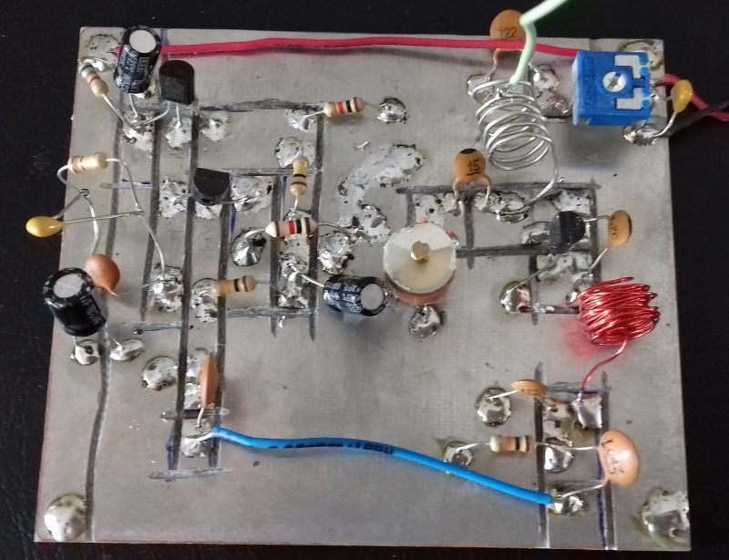 What are FM Receivers?