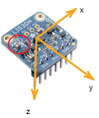 What Is an Accelerometer? - Accelerometer