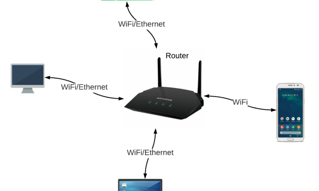 How To Build a Raspberry Pi Web Server – Part 1