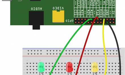 How To Build a Raspberry Pi Web Server – Part 2