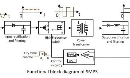 What is a Switch Mode Power Supply?