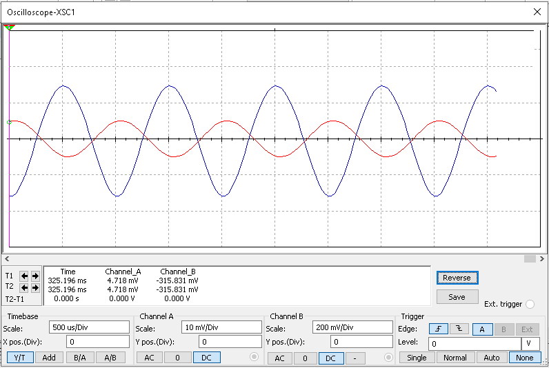 What is Circuit Simulation?