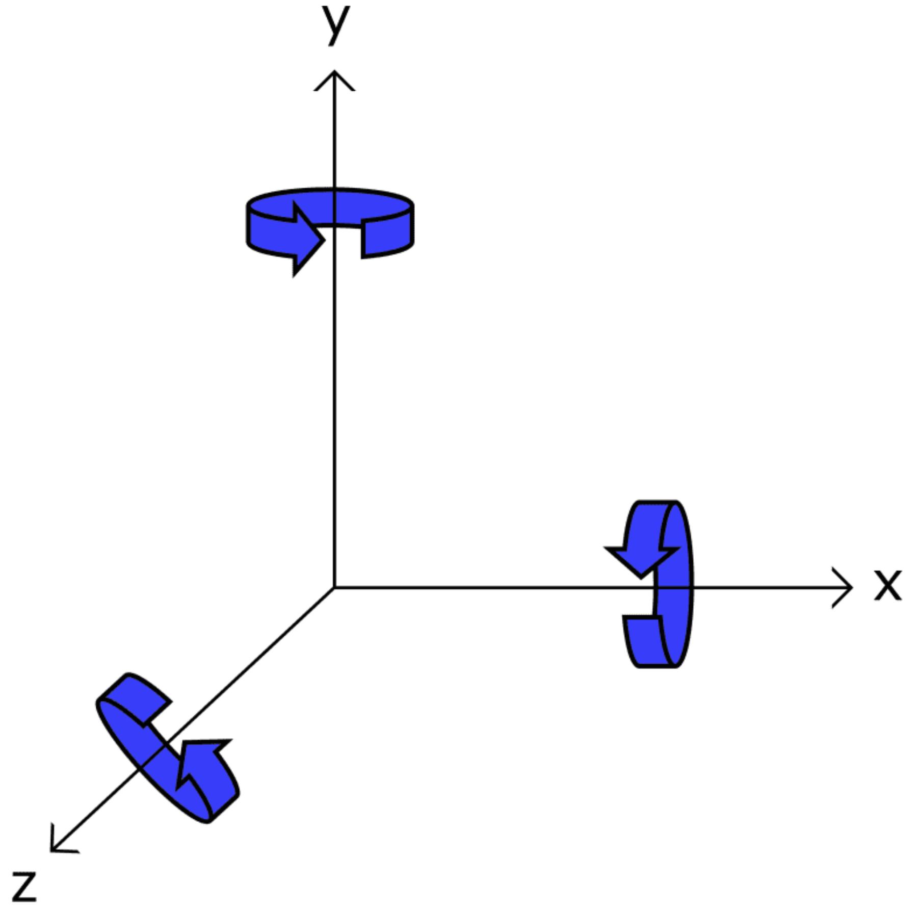 How to Setup Gyroscopes on the Arduino