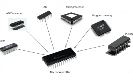 What are Microcontrollers?